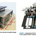 Incu-Stream: Inverted Bright-Field Microscopy and Automated Mechanical Scanning for just $184