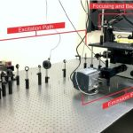 A step-by-step guide to building a prism-type TIRF microscope