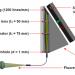 Smartphone Fluorescence Spectroscopy