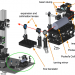 A DIY 2-Photon Microscope for $50k