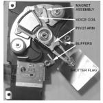 A Cheap Laser Shutter Using a Hard Drive Disk