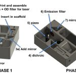 AttoBright: A single-molecule confocal system built from a 3D-printed scaffold