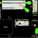 A DIY $125 liquid–liquid separator