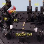 Make a polarimeter for $350